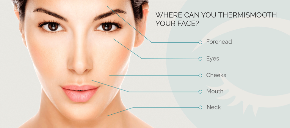 thermismooth for face and body